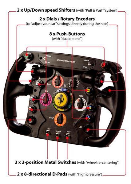 Thrustmaster Ferrari F1 Button Guide