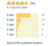 Blur Xbox 360 Reviews At Amazon