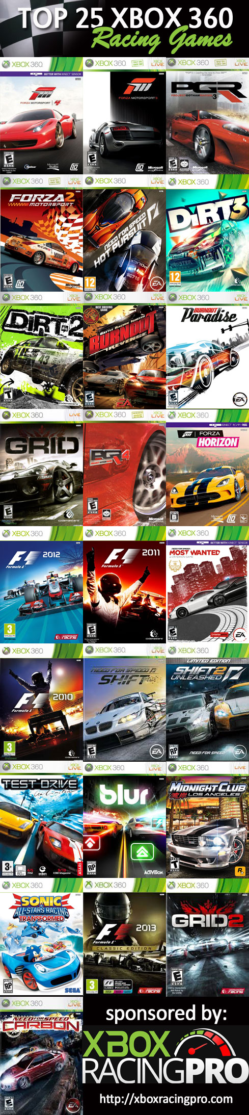 Top 25 Xbox 360 Racing Games