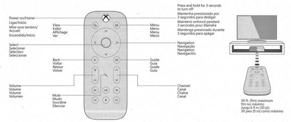 Xbox One Media Remote Specs