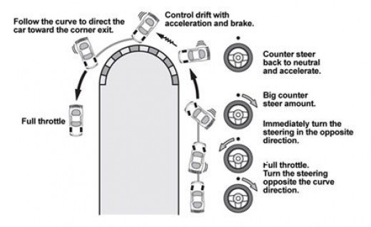 drift Guide 2