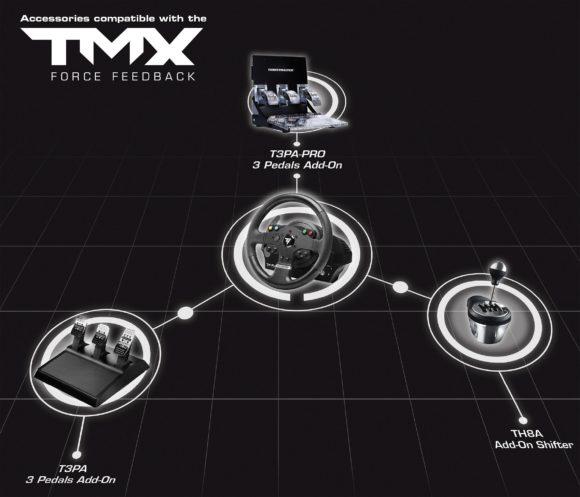 TMX ecosystem xbox one
